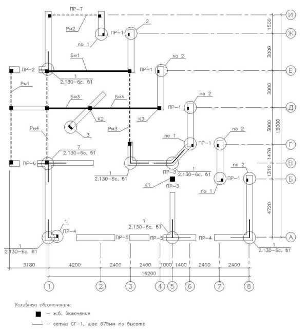 Схема расположения перемычек